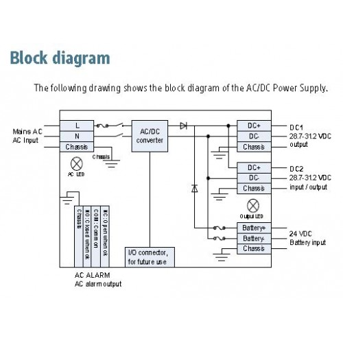 Block Diagram Showing Input And Outputs on Ac Wiring Terminal